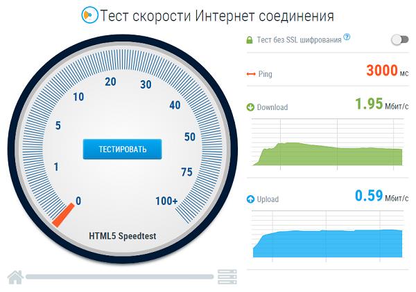 Оптимальная скорость интернета для хостинга lineage 2 установка на хостинге