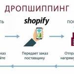 Партнерская программа Testopay.com