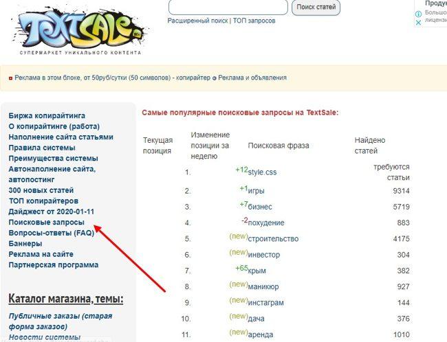 Просмотр поисковых запросов в Текстсейл