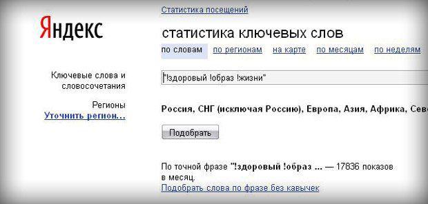 Анализ КС яндекс
