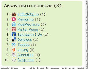 аккаунты