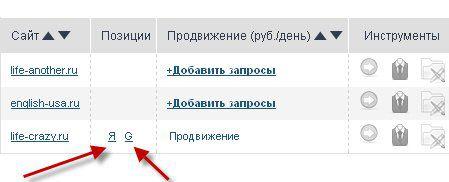 Позиции в google yandex