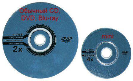 Размеры дисков