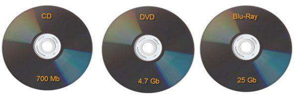 Объемы дисков