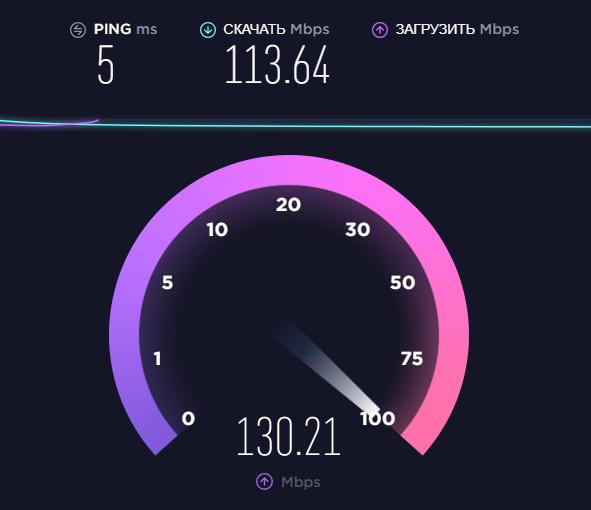 замер скорости в speedtest.net