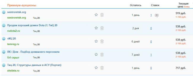 Заработок в интернете на ссылках - цены на домены в Телдери