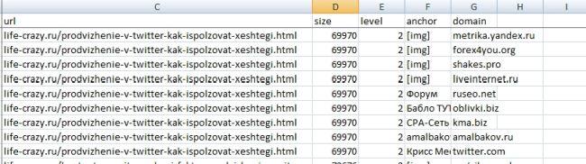 Отчет по исходящим ссылкам в LinkPad