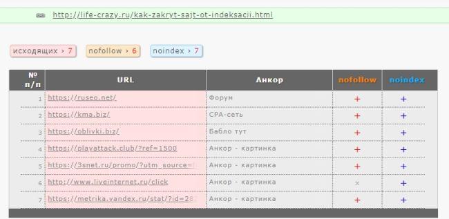Отчет по ссылкам в my-seotools.ru