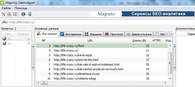 сервис Majento SiteAnalyzer