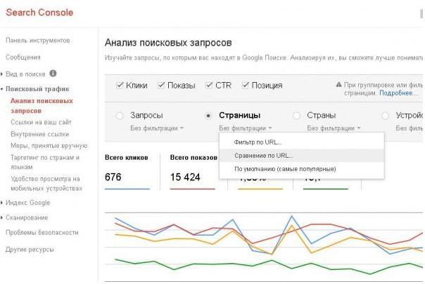 поисковые запросы в Google Search Console
