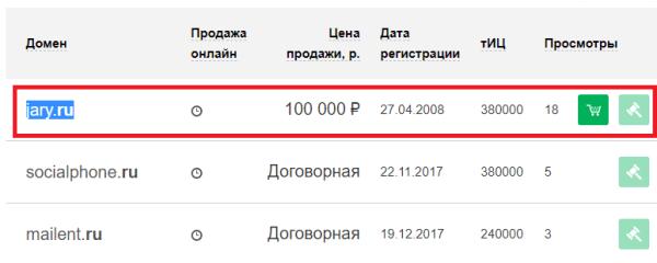 покупка домена с ТИЦ
