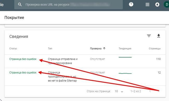 Как просмотреть, какие страницы проиндексированы в Гугл